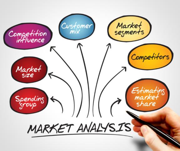 Come analizzare il tuo mercato di riferimento